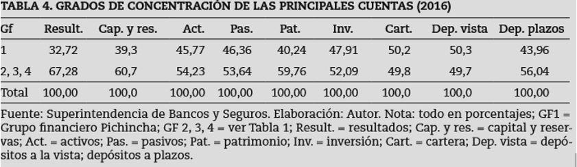 TABLA4.JPG